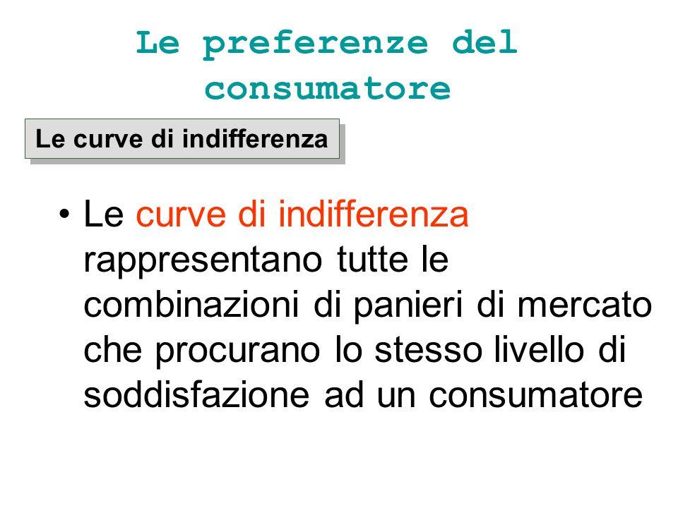 Le preferenze del consumatore Le curve di indifferenza rappresentano tutte le combinazioni di panieri di mercato che procurano lo stesso livello di so