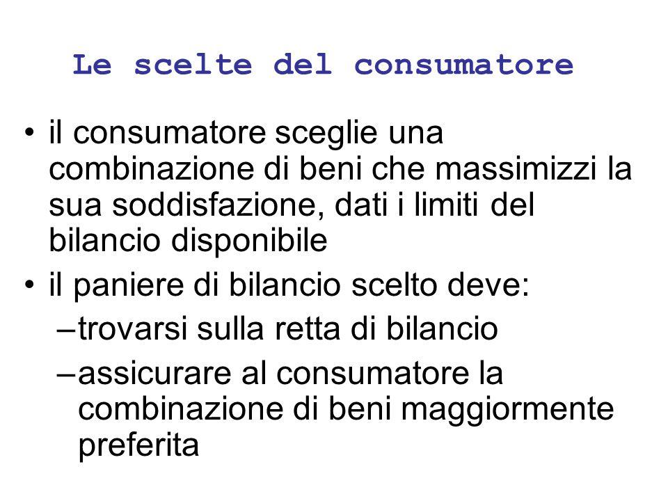Le scelte del consumatore il consumatore sceglie una combinazione di beni che massimizzi la sua soddisfazione, dati i limiti del bilancio disponibile