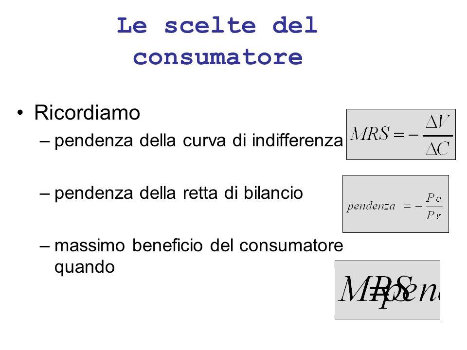 Le scelte del consumatore Ricordiamo –pendenza della curva di indifferenza –pendenza della retta di bilancio –massimo beneficio del consumatore quando