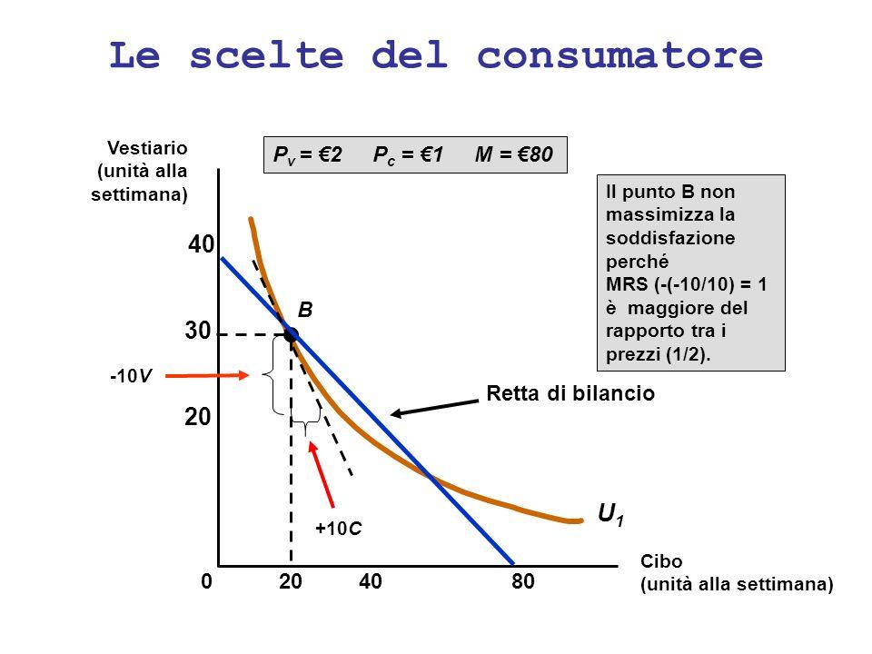 Le scelte del consumatore 408020 30 40 0 U1U1 B Retta di bilancio P v = 2 P c = 1 M = 80 Il punto B non massimizza la soddisfazione perché MRS (-(-10/