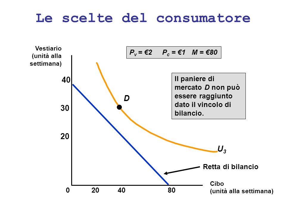 Le scelte del consumatore Retta di bilancio U3U3 D Il paniere di mercato D non può essere raggiunto dato il vincolo di bilancio. P v = 2 P c = 1 M = 8