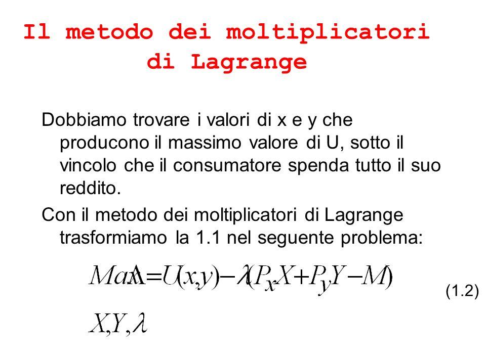Il metodo dei moltiplicatori di Lagrange Dobbiamo trovare i valori di x e y che producono il massimo valore di U, sotto il vincolo che il consumatore