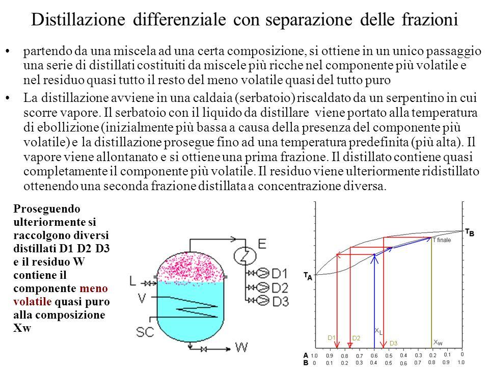 Distillazione differenziale con separazione delle frazioni partendo da una miscela ad una certa composizione, si ottiene in un unico passaggio una ser