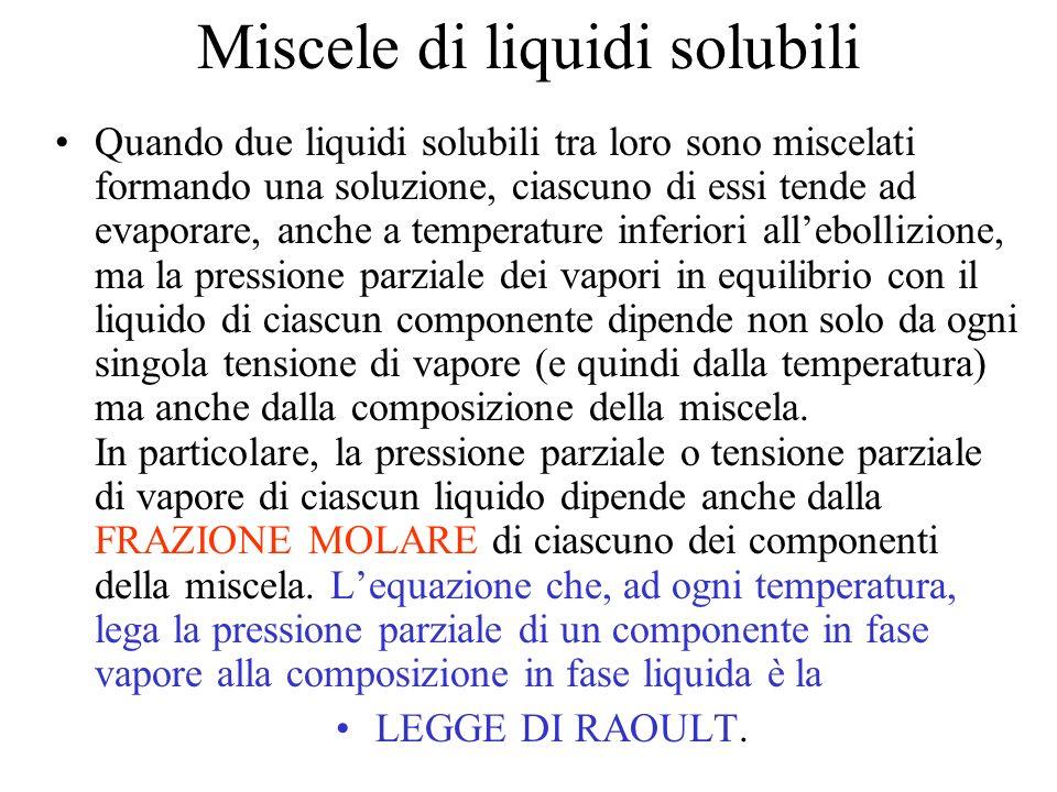 Miscele di liquidi solubili Quando due liquidi solubili tra loro sono miscelati formando una soluzione, ciascuno di essi tende ad evaporare, anche a t