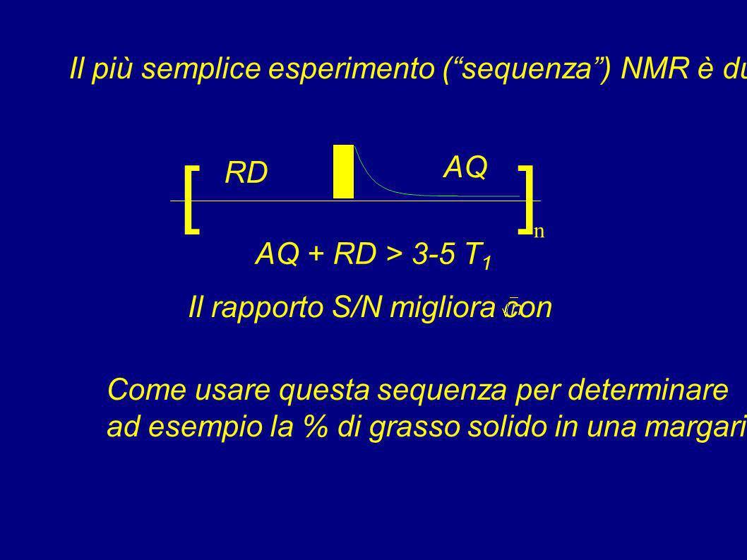 Lungo l'asse Z il sistema ritorna all'equilibrio con un tempo caratteristico T 1 Dopo 1*T 1 secondi si recupera il 63% della magnetizzazione Dopo 3*T