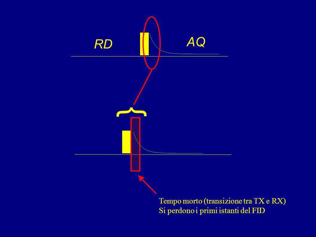 Qui c'è la somma dei segnali delle due fasi In un caso ideale... Qui c'è solo il segnale della fase liquida (I liq ) IsIs