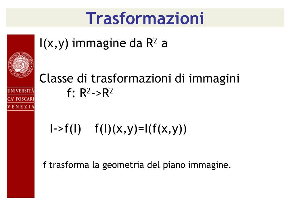 Trasformazioni I(x,y) immagine da R 2 a Classe di trasformazioni di immagini f: R 2 ->R 2 I->f(I)f(I)(x,y)=I(f(x,y)) f trasforma la geometria del pian