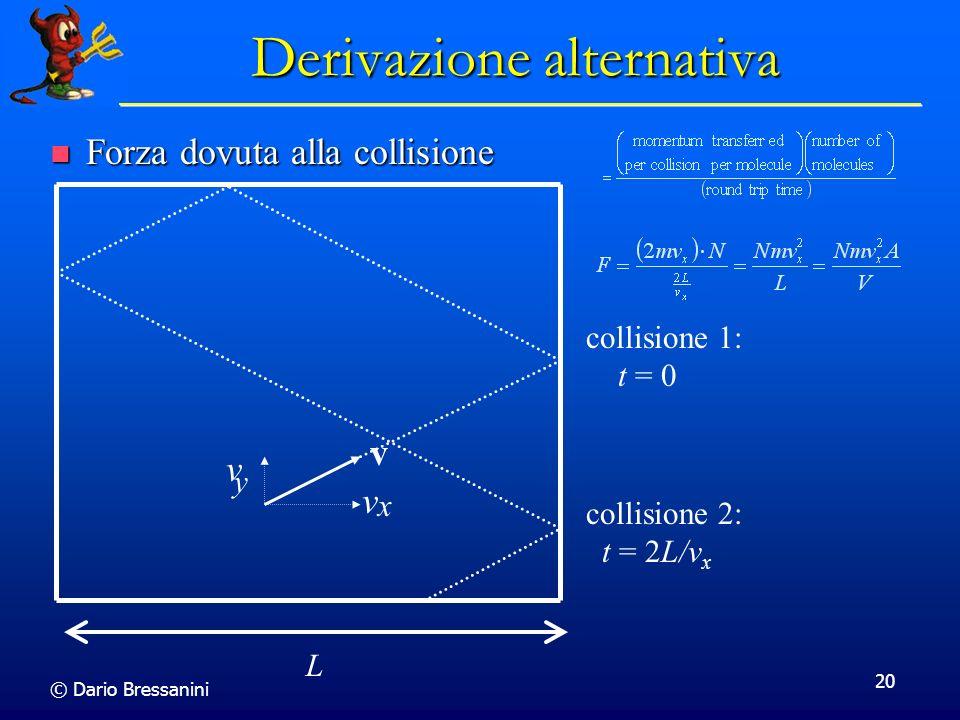 © Dario Bressanini 20 Derivazione alternativa Forza dovuta alla collisione Forza dovuta alla collisione x v v y v collisione 1: t = 0 collisione 2: t