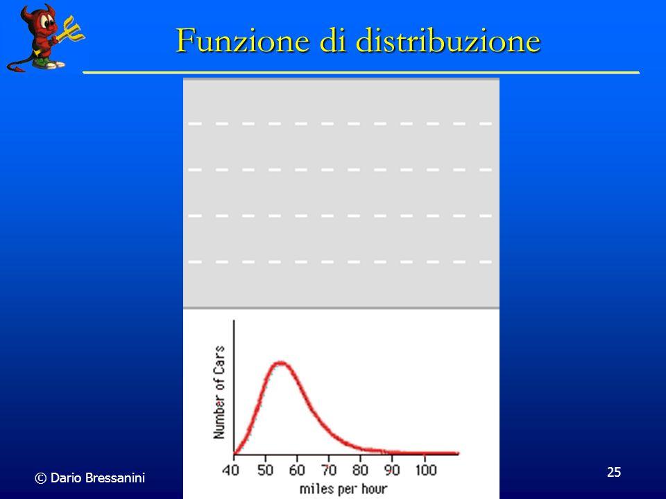 © Dario Bressanini 25 Funzione di distribuzione