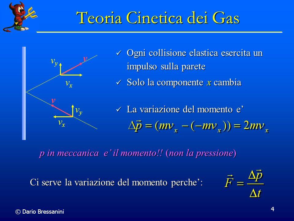 © Dario Bressanini 4 vxvx vyvy v vxvx vyvy v Teoria Cinetica dei Gas La variazione del momento e La variazione del momento e p in meccanica e il momen