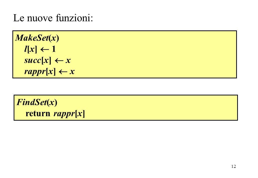 12 Le nuove funzioni: MakeSet(x) l[x] 1 succ[x] x rappr[x] x FindSet(x) return rappr[x]