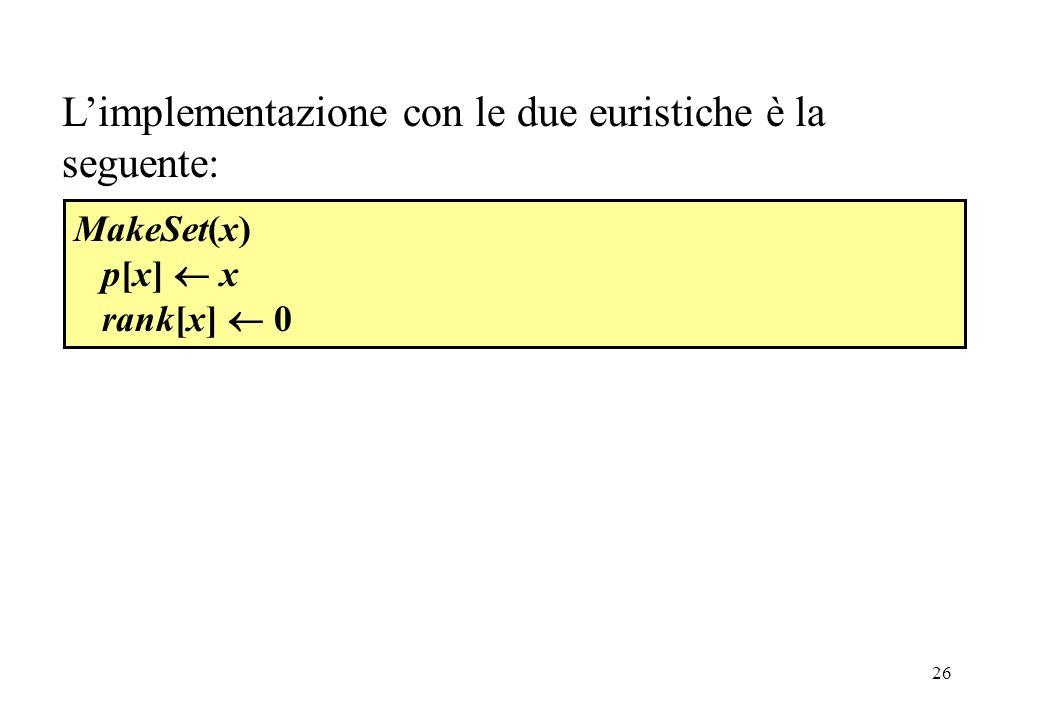 26 Limplementazione con le due euristiche è la seguente: MakeSet(x) p[x] x rank[x] 0