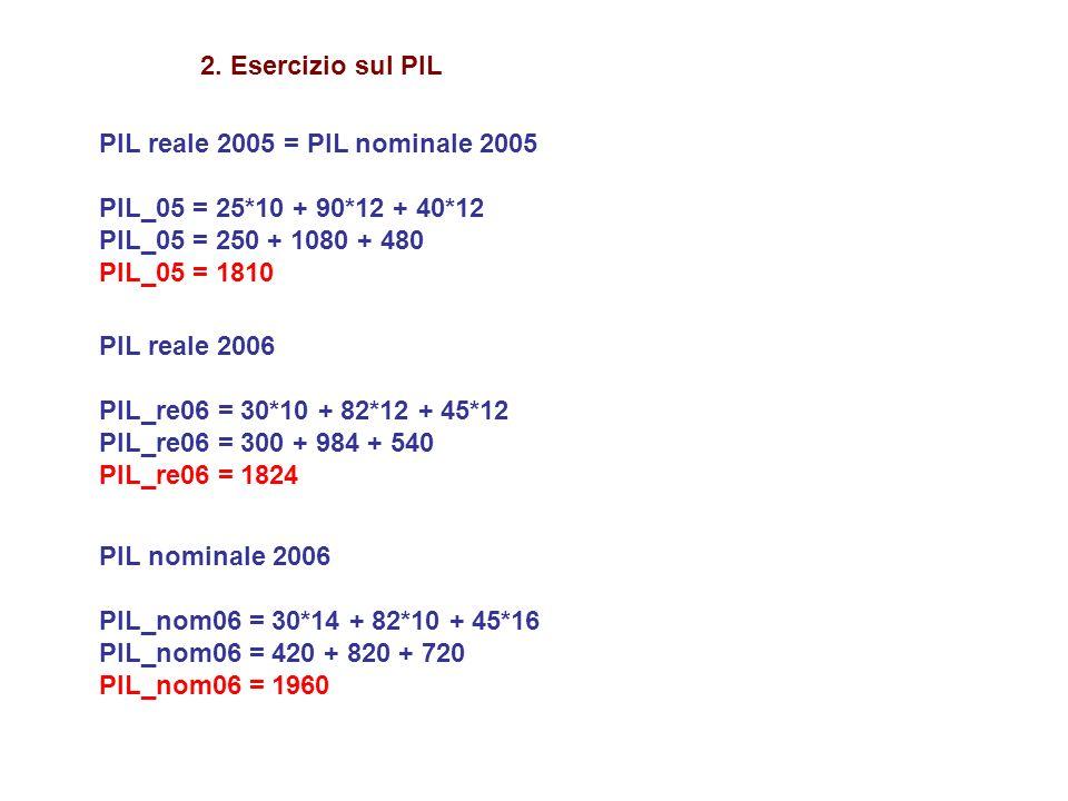 PIL reale 2005 = PIL nominale 2005 PIL_05 = 25*10 + 90*12 + 40*12 PIL_05 = 250 + 1080 + 480 PIL_05 = 1810 2.