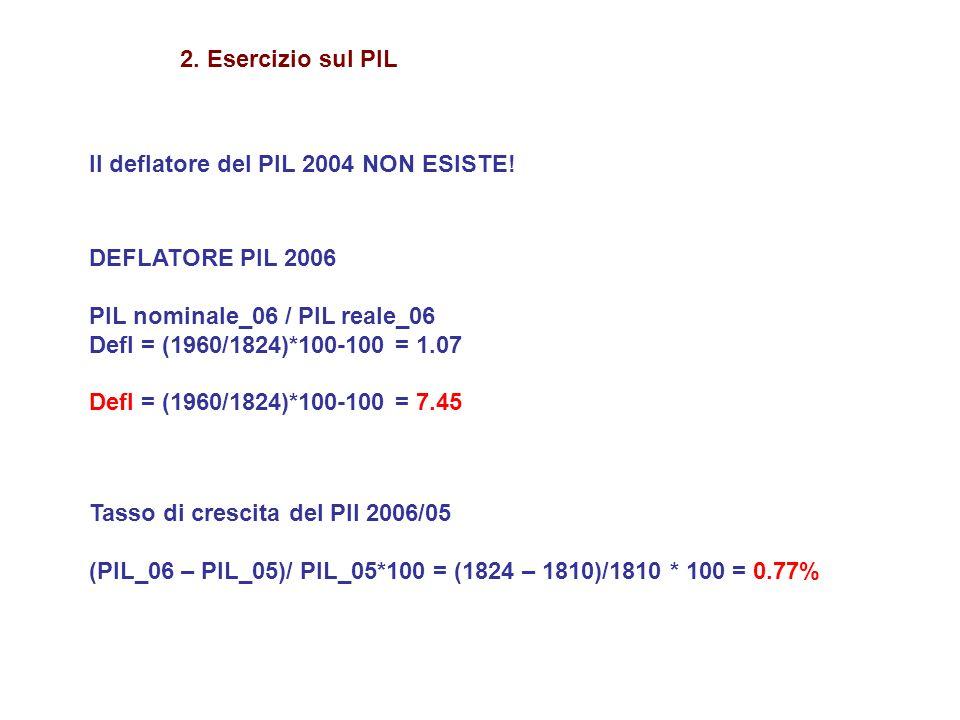 Il deflatore del PIL 2004 NON ESISTE.2.