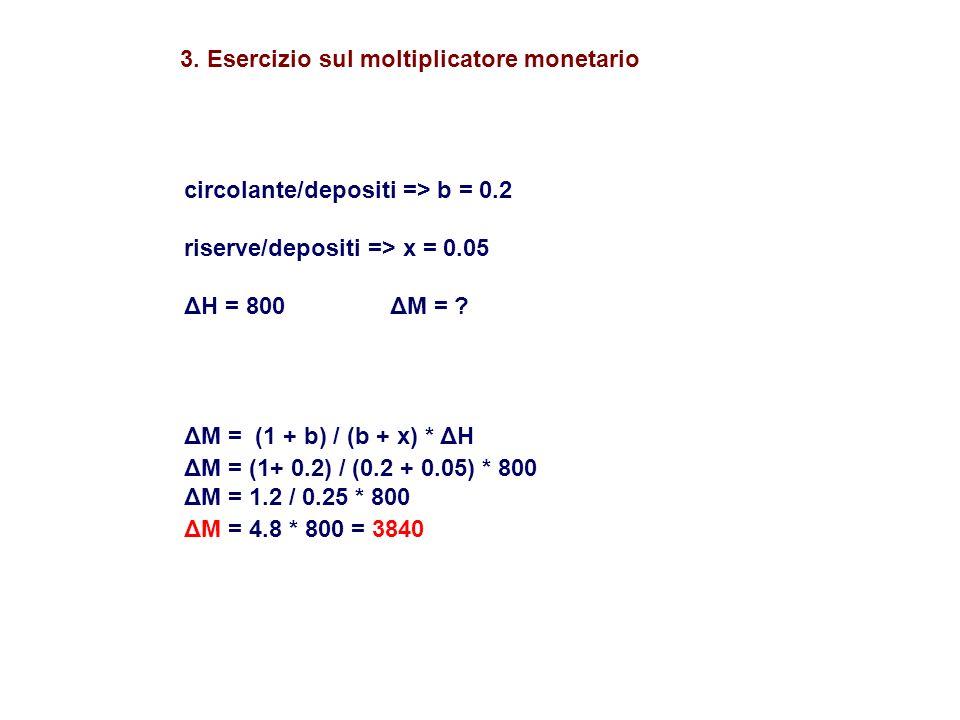 circolante/depositi => b = 0.2 riserve/depositi => x = 0.05 ΔH = 800 ΔM = .