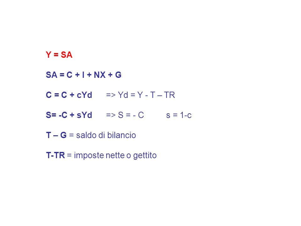 Reddito di equilibrio Y SA = C + I + NX + G SA = 100+0.8Yd+600+500+(500-200-0.05Y) SA = 100+0.8Yd+1100+300-0.05Y Yd = Y – (T-TR) Yd = Y – (130 + 0.15Y - 80) Yd = Y – (50+0.15Y) Yd = Y – 50 - 0.15Y Yd = 0.85Y - 50 SA = 100+0.8(0.85Y-50) + 1400-0.05Y SA = 100+0.68Y-40+1400-0.05Y SA = 1460+0.63Y