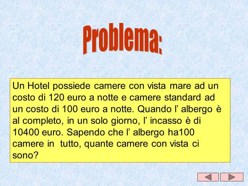 Un Hotel possiede camere con vista mare ad un costo di 120 euro a notte e camere standard ad un costo di 100 euro a notte.