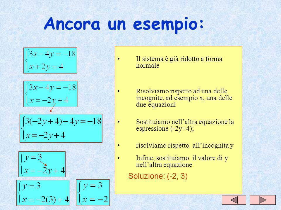 Ancora un esempio: Il sistema è già ridotto a forma normale Risolviamo rispetto ad una delle incognite, ad esempio x, una delle due equazioni Sostituiamo nellaltra equazione la espressione (-2y+4); risolviamo rispetto allincognita y Infine, sostituiamo il valore di y nellaltra equazione.