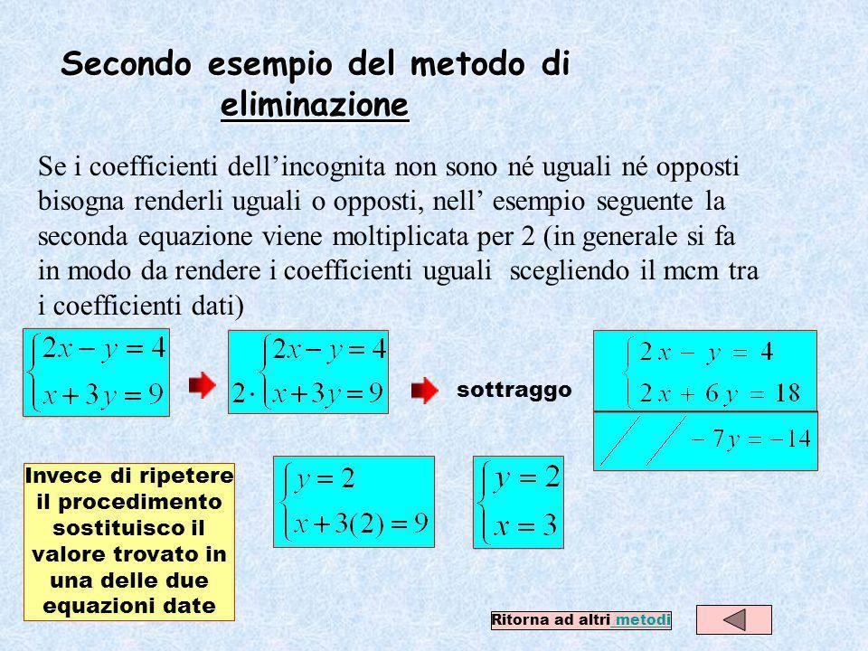 Secondo esempio del metodo di eliminazione Se i coefficienti dellincognita non sono né uguali né opposti bisogna renderli uguali o opposti, nell esempio seguente la seconda equazione viene moltiplicata per 2 (in generale si fa in modo da rendere i coefficienti uguali scegliendo il mcm tra i coefficienti dati) sottraggo Invece di ripetere il procedimento sostituisco il valore trovato in una delle due equazioni date Ritorna ad altri metodi metodi