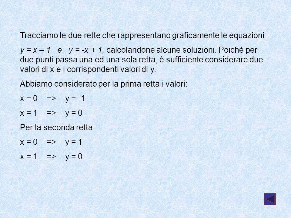 Un sistema può avere: Una soluzione (x ; y) e in tal caso si dice determinato; Nessuna soluzione e in tal caso si dice impossibile; Infinite soluzioni e in tal caso si dice indeterminato Quante soluzioni ha un sistema di questo tipo?