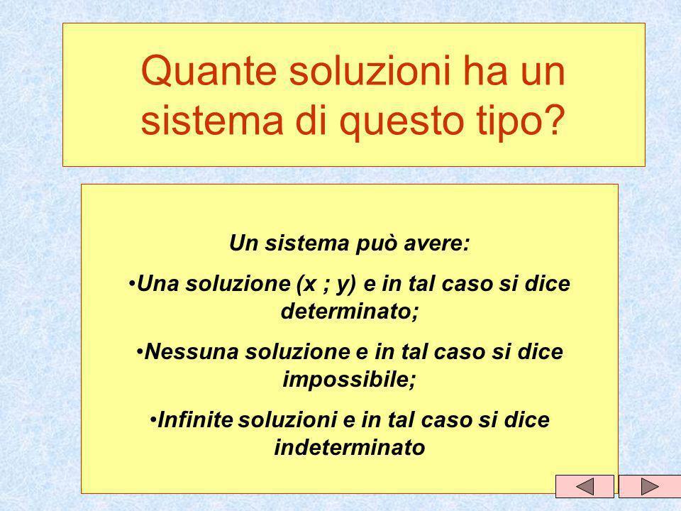 Una soluzione si ha quando le rette che rappresentano le equazioni del sistema sono incidenti 1 punto in comune Il sistema ha Una sola soluzione P(x ; y) commento P(x;y)