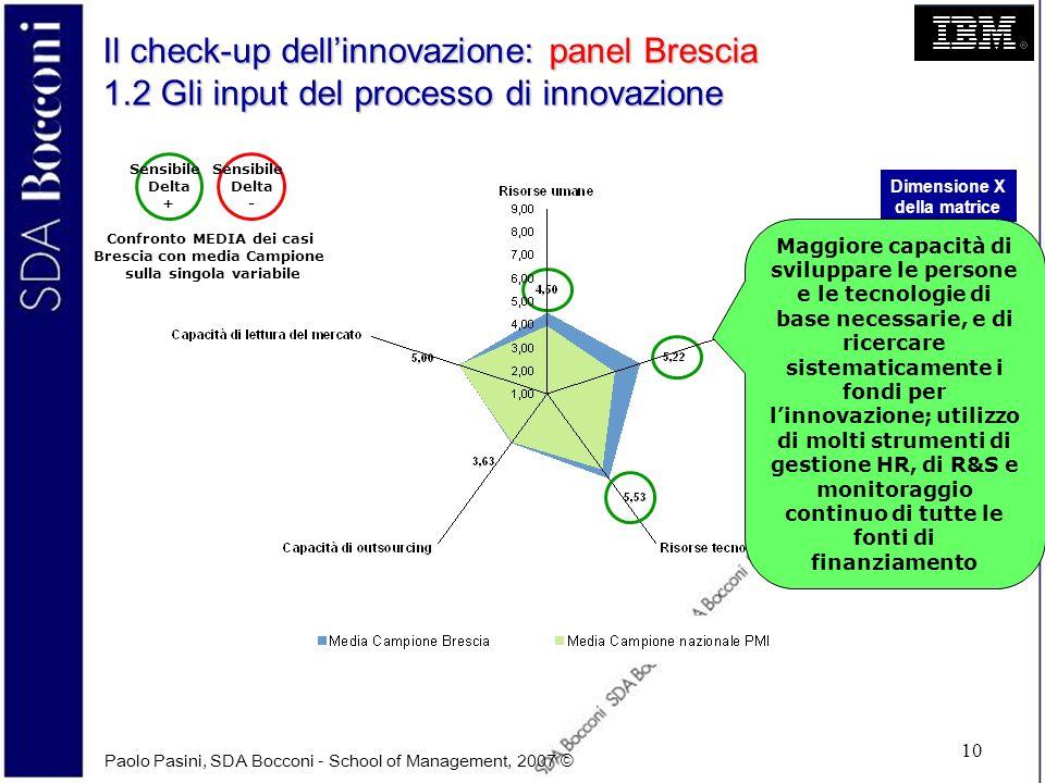 Paolo Pasini, SDA Bocconi - School of Management, 2007 © 10 Il check-up dellinnovazione: panel Brescia 1.2 Gli input del processo di innovazione Dimen