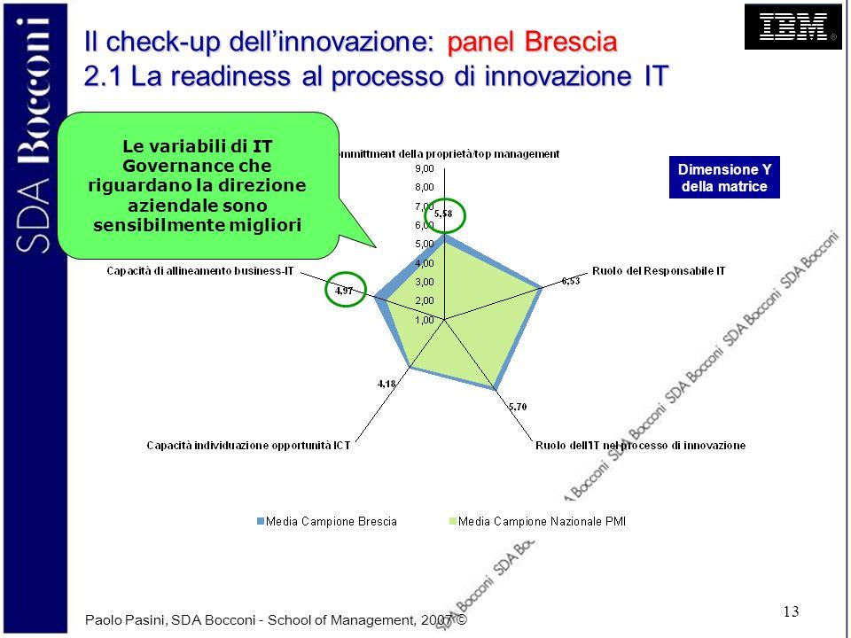 Paolo Pasini, SDA Bocconi - School of Management, 2007 © 13 Il check-up dellinnovazione: panel Brescia 2.1 La readiness al processo di innovazione IT