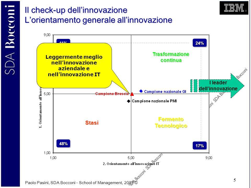Paolo Pasini, SDA Bocconi - School of Management, 2007 © 5 Il check-up dellinnovazione Lorientamento generale allinnovazione Trasformazione continua F