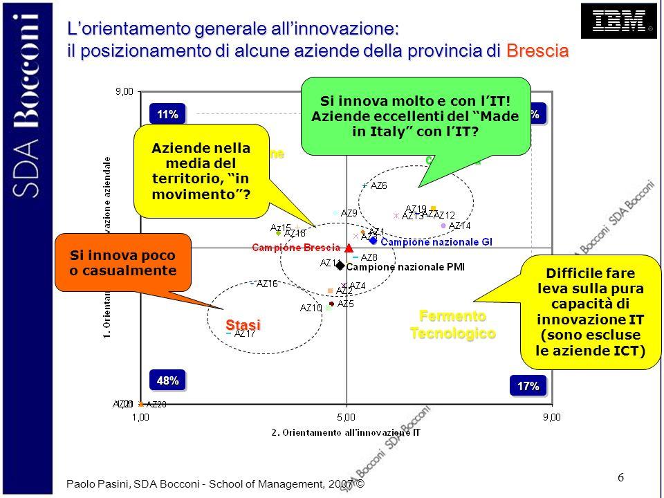 Paolo Pasini, SDA Bocconi - School of Management, 2007 © 7 Il check-up dellinnovazione: 1.