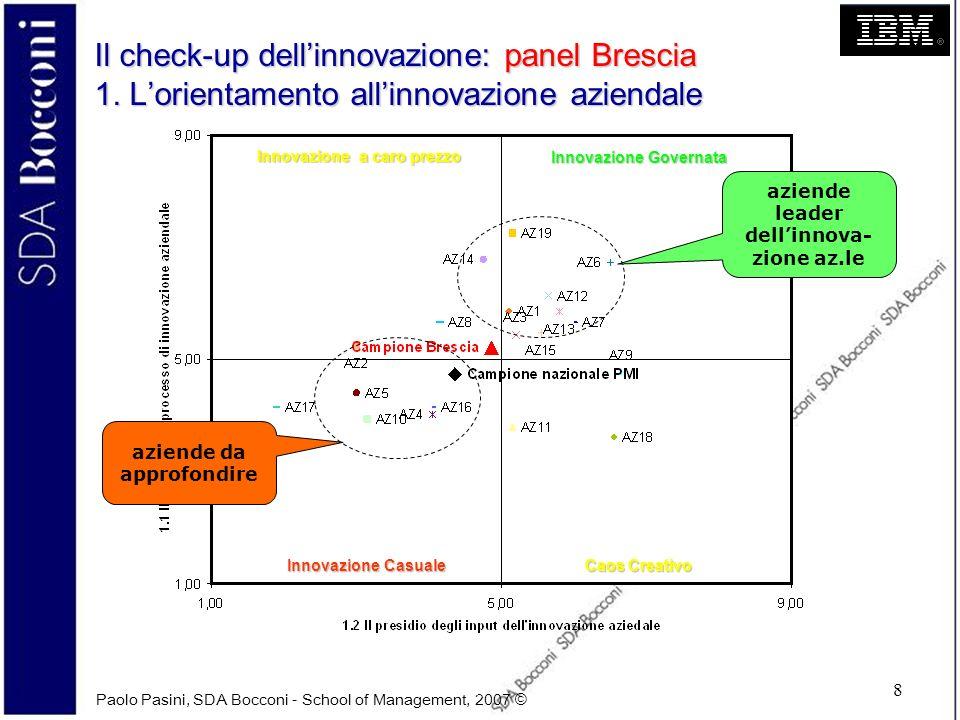Paolo Pasini, SDA Bocconi - School of Management, 2007 © 8 Il check-up dellinnovazione: panel Brescia 1. Lorientamento allinnovazione aziendale Innova