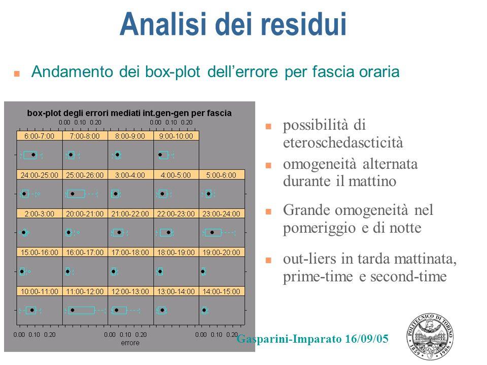 Andamento dei box-plot dellerrore per fascia oraria Analisi dei residui possibilità di eteroschedascticità omogeneità alternata durante il mattino out