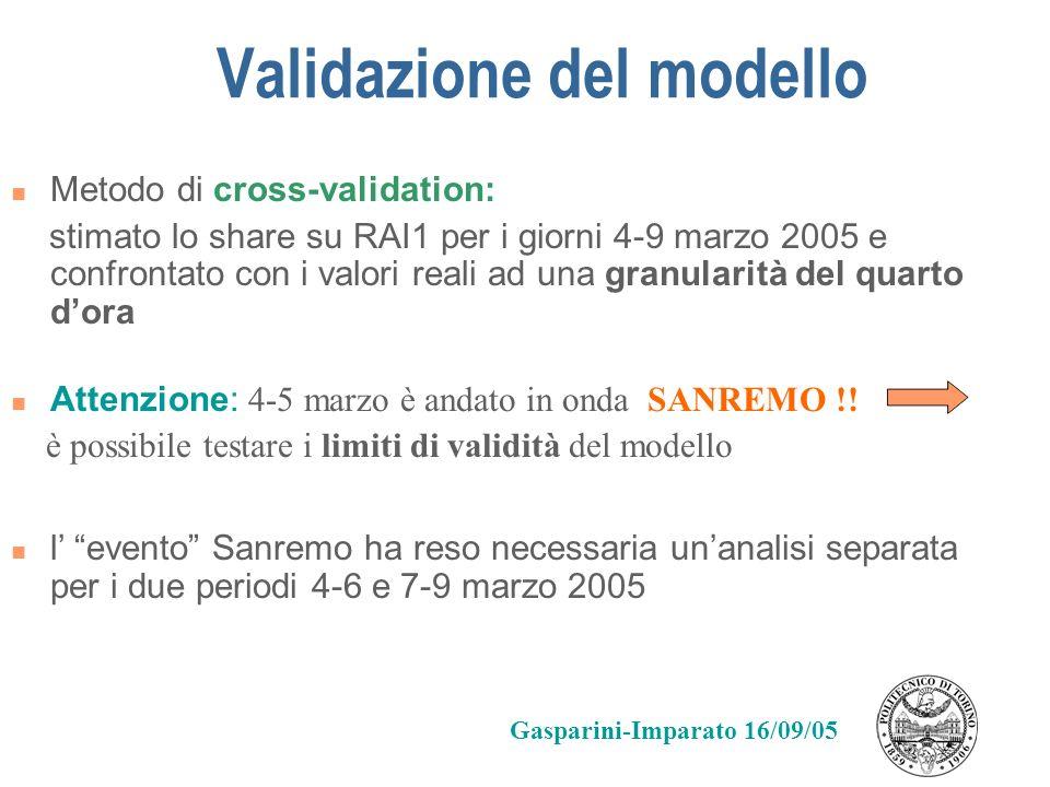 Validazione del modello Metodo di cross-validation: stimato lo share su RAI1 per i giorni 4-9 marzo 2005 e confrontato con i valori reali ad una granu