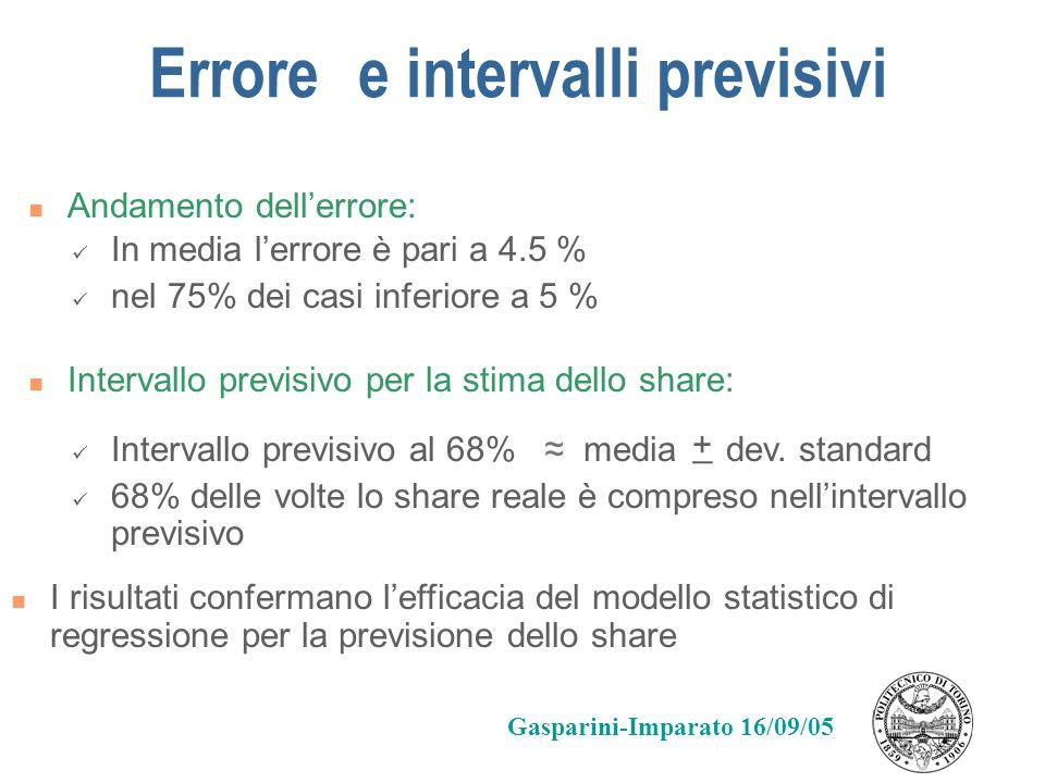 Errore e intervalli previsivi In media lerrore è pari a 4.5 % nel 75% dei casi inferiore a 5 % Andamento dellerrore: Intervallo previsivo per la stima