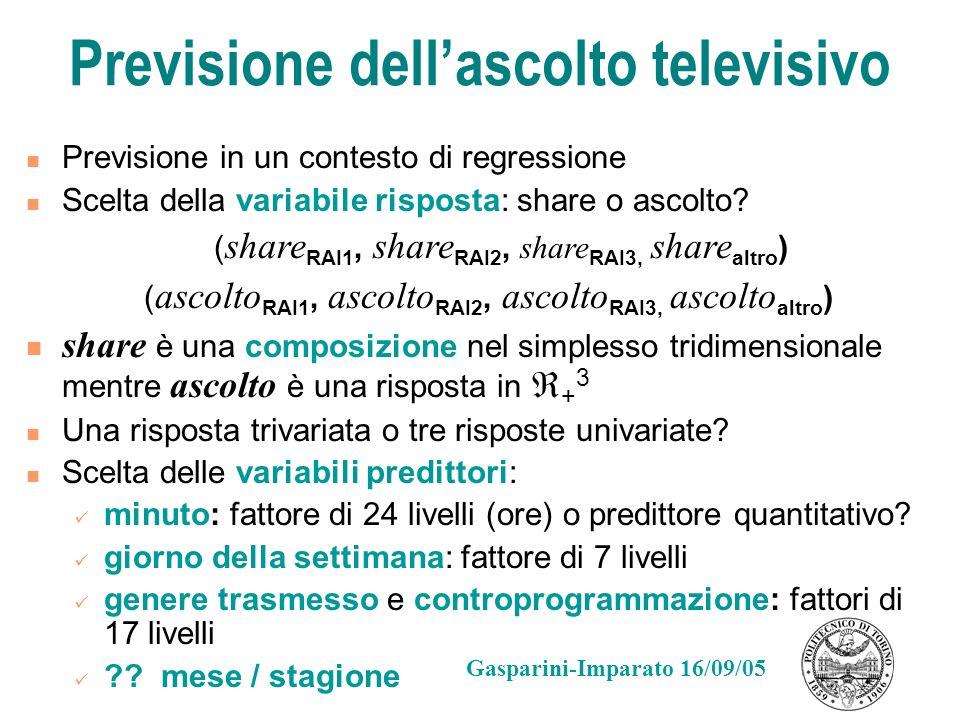 Previsione dellascolto televisivo Previsione in un contesto di regressione Scelta della variabile risposta: share o ascolto? ( share RAI1, share RAI2,