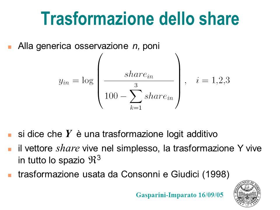 Trasformazione dello share Alla generica osservazione n, poni si dice che Y è una trasformazione logit additivo il vettore share vive nel simplesso, l
