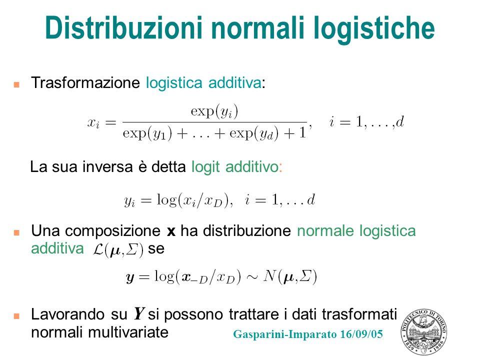 Distribuzioni normali logistiche La sua inversa è detta logit additivo: Trasformazione logistica additiva: Una composizione x ha distribuzione normale
