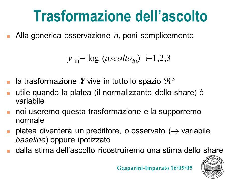 Trasformazione dellascolto Alla generica osservazione n, poni semplicemente y in = log (ascolto in ) i=1,2,3 la trasformazione Y vive in tutto lo spaz