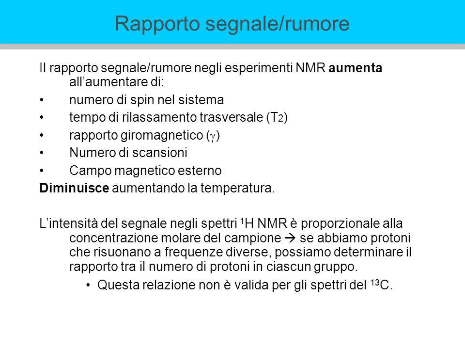 Rapporto segnale/rumore Il rapporto segnale/rumore negli esperimenti NMR aumenta allaumentare di: numero di spin nel sistema tempo di rilassamento trasversale (T 2 ) rapporto giromagnetico ( ) Numero di scansioni Campo magnetico esterno Diminuisce aumentando la temperatura.