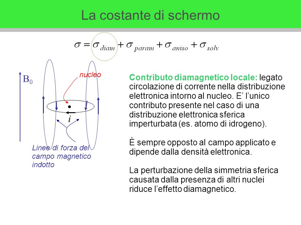 Contributo diamagnetico locale: legato circolazione di corrente nella distribuzione elettronica intorno al nucleo.