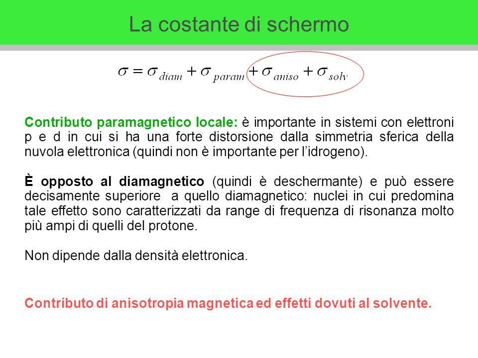 Contributo paramagnetico locale: è importante in sistemi con elettroni p e d in cui si ha una forte distorsione dalla simmetria sferica della nuvola elettronica (quindi non è importante per lidrogeno).