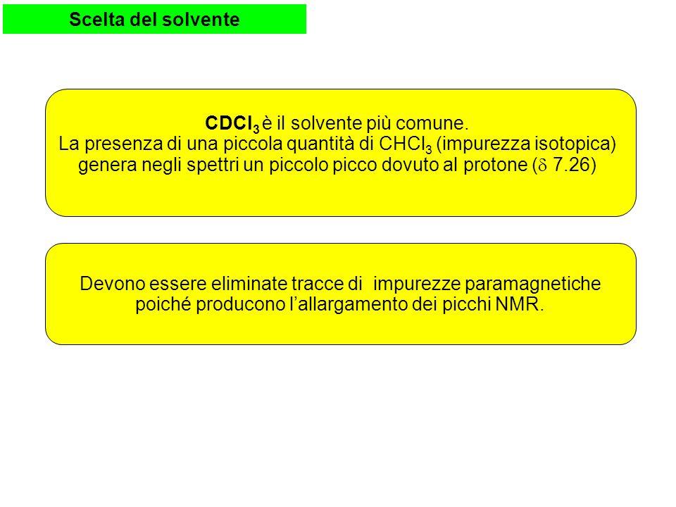 Scelta del solvente CDCl 3 è il solvente più comune.