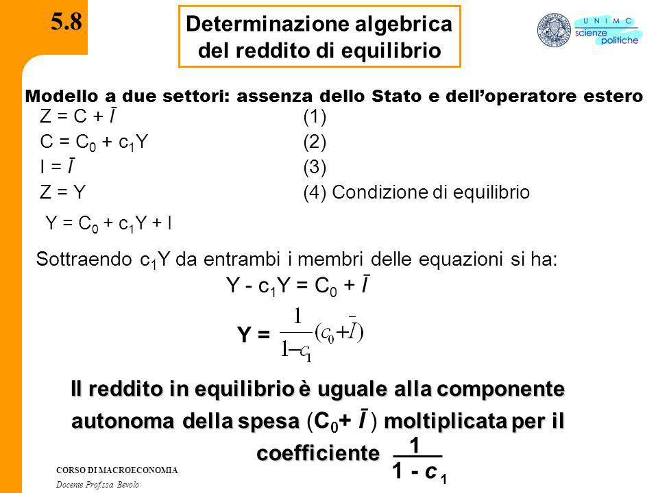 CORSO DI MACROECONOMIA Docente Prof.ssa Bevolo 5.8 Determinazione algebrica del reddito di equilibrio Modello a due settori: assenza dello Stato e del