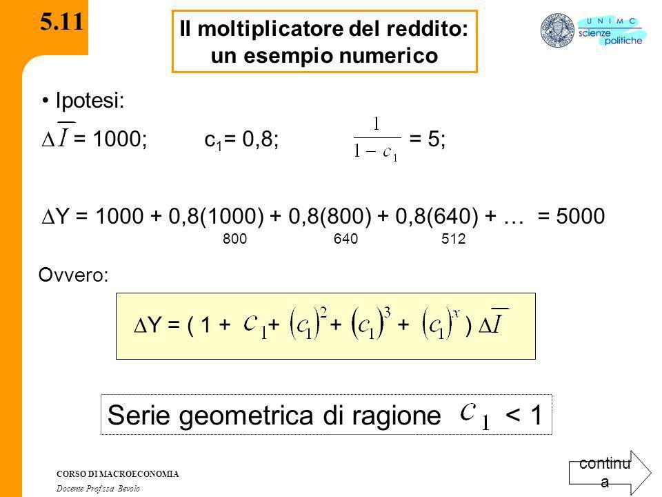 CORSO DI MACROECONOMIA Docente Prof.ssa Bevolo 5.11 Il moltiplicatore del reddito: un esempio numerico Y = 1000 + 0,8(1000) + 0,8(800) + 0,8(640) + …