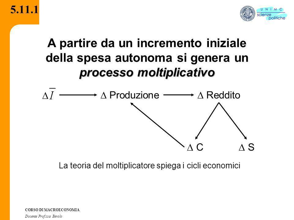 CORSO DI MACROECONOMIA Docente Prof.ssa Bevolo 5.11.1 processo moltiplicativo A partire da un incremento iniziale della spesa autonoma si genera un pr
