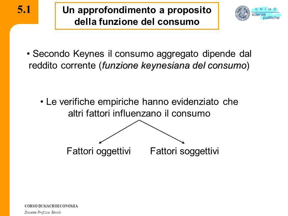 CORSO DI MACROECONOMIA Docente Prof.ssa Bevolo 5.1 Un approfondimento a proposito della funzione del consumo Fattori oggettiviFattori soggettivi Le ve