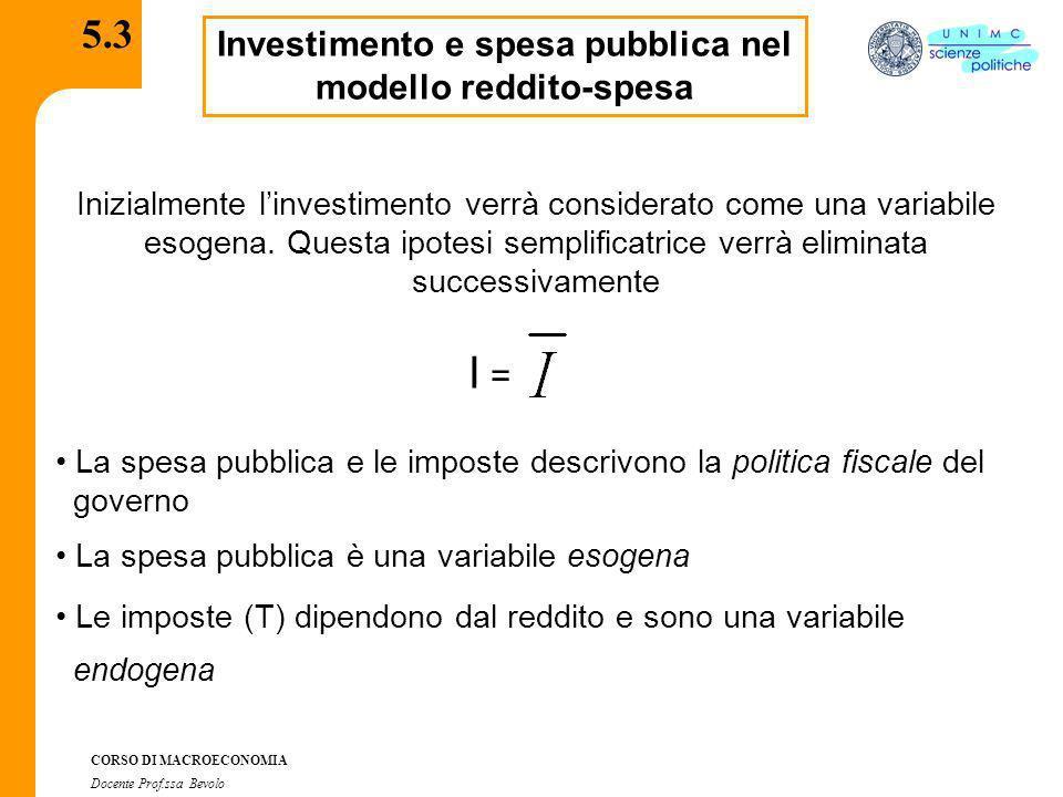CORSO DI MACROECONOMIA Docente Prof.ssa Bevolo 5.3 Investimento e spesa pubblica nel modello reddito-spesa Inizialmente linvestimento verrà considerat
