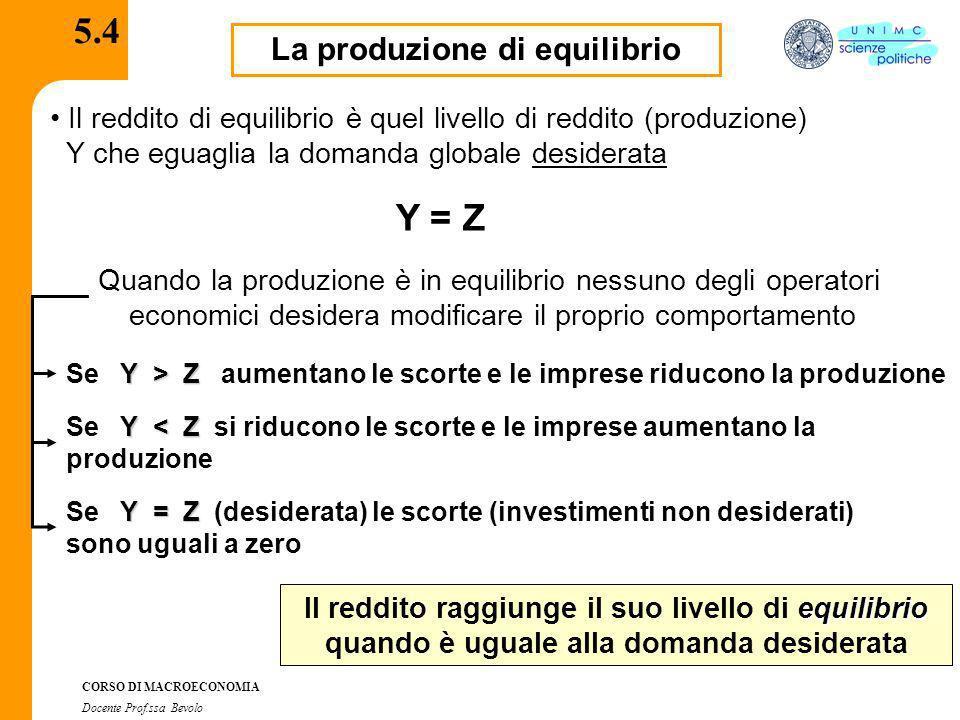 CORSO DI MACROECONOMIA Docente Prof.ssa Bevolo 5.4 La produzione di equilibrio Il reddito di equilibrio è quel livello di reddito (produzione) Y che e