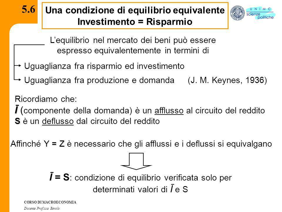 CORSO DI MACROECONOMIA Docente Prof.ssa Bevolo 5.6 Una condizione di equilibrio equivalente Investimento = Risparmio Lequilibrio nel mercato dei beni