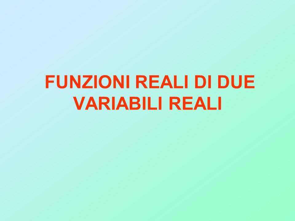 Ricordiamo che … Una funzione di due variabili è del tipo z = f(x, y) Si definisce funzione reale di due variabili reali una relazione che associa ad ogni coppia di numeri reali (x,y) appartenenti al Dominio uno ed un solo numero reale z Assegnando a x e y due valori del Dominio si ottiene il valore di z e, quindi, il punto P(x ; y ; z) x y z Esempio: z = 3x-y+9 Se x = 2 e y = 7 si ottiene z = 8 Il punto è P(2 ; 7 ; 8)