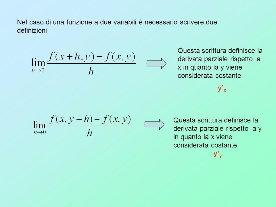 Nel caso di una funzione a due variabili è necessario scrivere due definizioni Questa scrittura definisce la derivata parziale rispetto a x in quanto